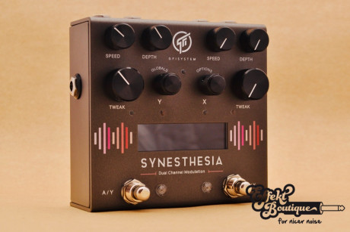 GFI System - SYNESTHESIA